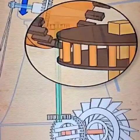 荷兰风车工作原理