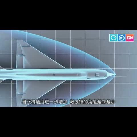 音障与飞机机翼设计